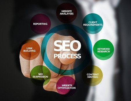Why Are Blog Comments relevant for seo strategies