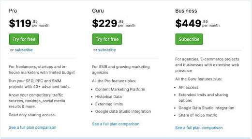 Semrush-price-plans